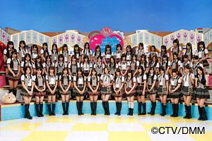SKE48の世界征服女子