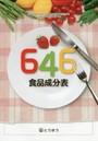 646食品成分表 〔2015〕