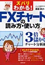 ズバリわかる!FXチャートの読み方・使い方 3倍儲かるチャート分析術