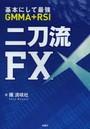二刀流FX 基本にして最強GMMA+RSI
