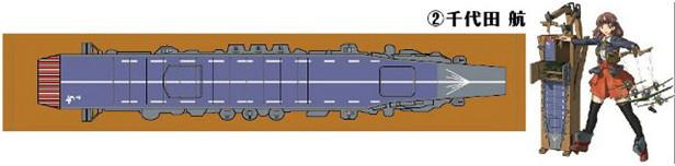 艦隊これくしょん-艦これ- 甲板マフラータオル 第2弾 千代田航